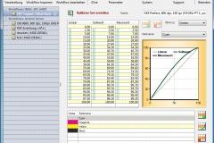 lp_linearisierung
